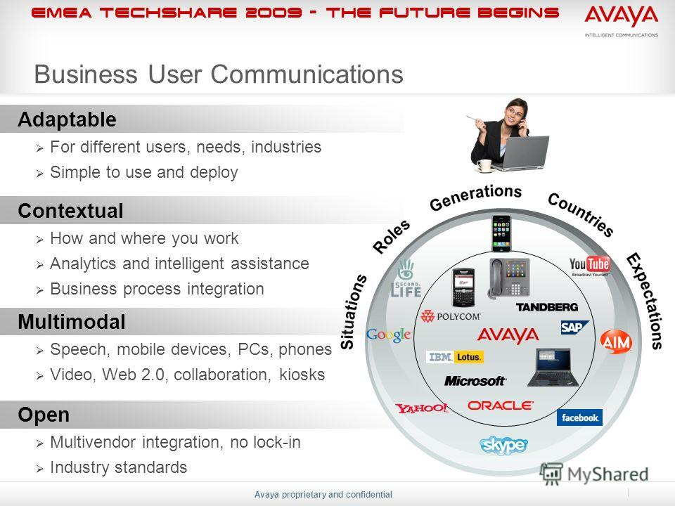EMEA Techshare 2009 - The Future Begins Avaya proprietary and confidential Adaptable For different users, needs, industries Simple to use and deploy Contextual How and where you work Analytics and intelligent assistance Business process integration M