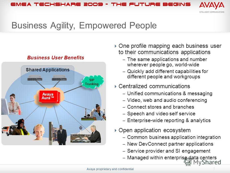 EMEA Techshare 2009 - The Future Begins Avaya proprietary and confidential Business Agility, Empowered People One profile mapping each business user to their communications applications – The same applications and number wherever people go, world-wid