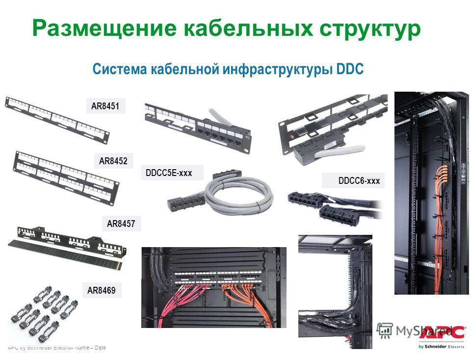 APC by Schneider Electric– Name – Date Система кабельной инфраструктуры DDC AR8451 AR8452 AR8457 AR8469 DDCC5E-xxx DDCC6-xxx Размещение кабельных структур