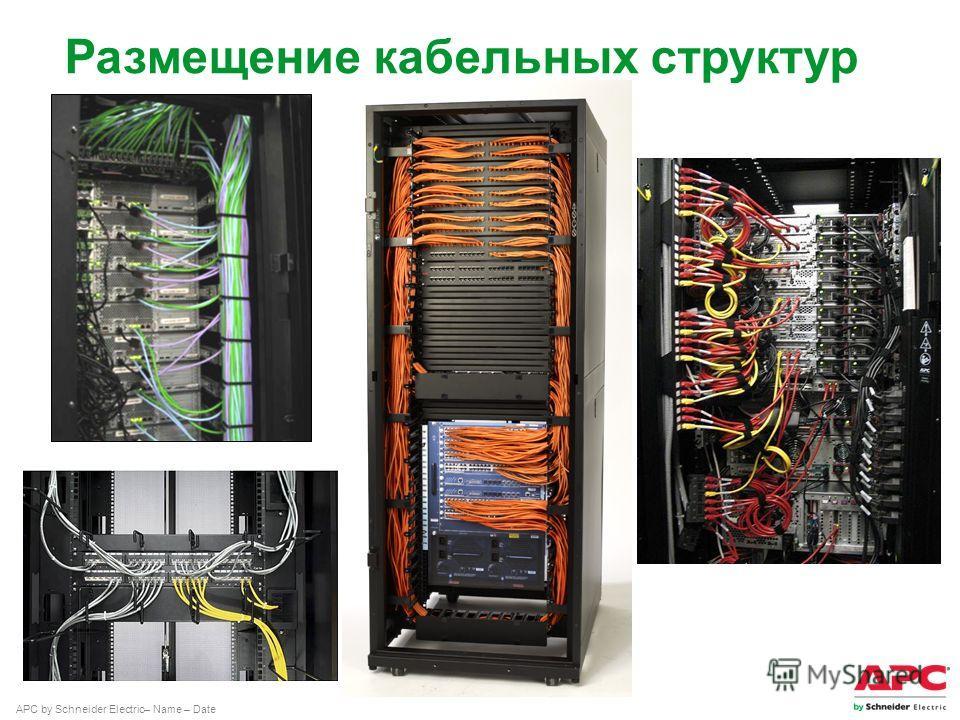 APC by Schneider Electric– Name – Date Размещение кабельных структур