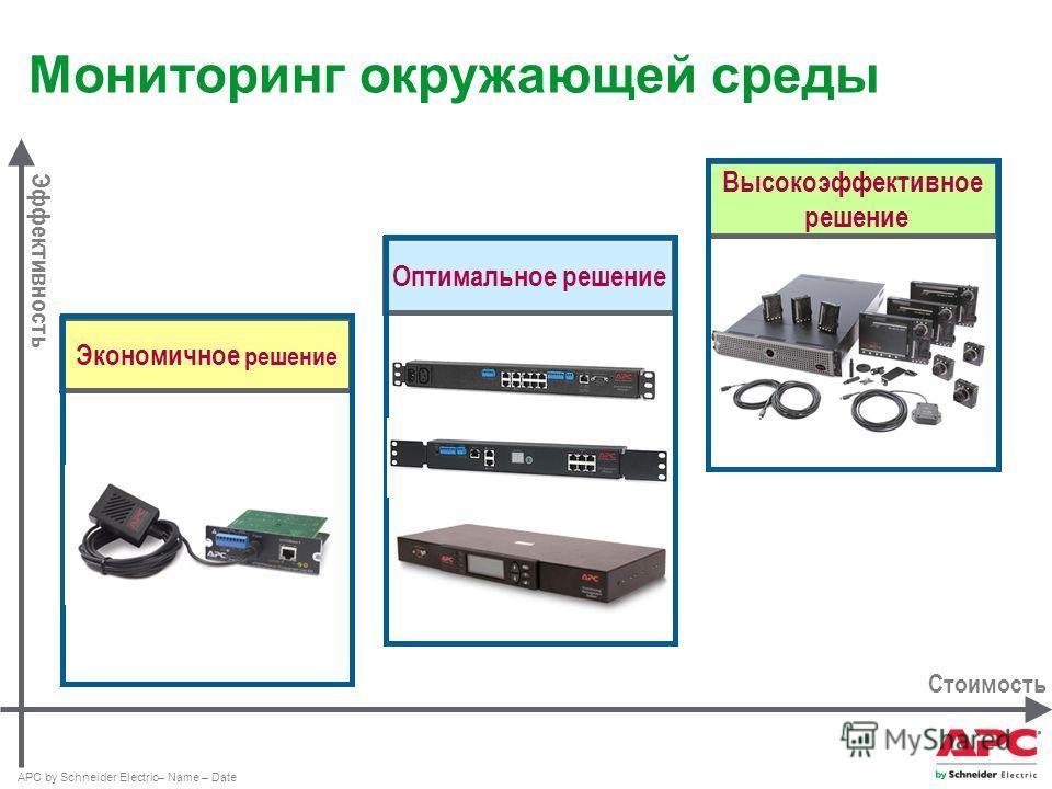 APC by Schneider Electric– Name – Date Мониторинг окружающей среды Экономичное решение Стоимость Эффективность Оптимальное решение Высокоэффективное решение