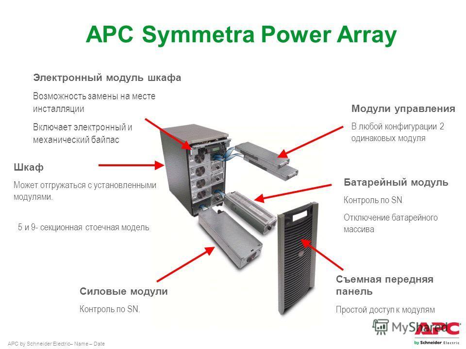 APC by Schneider Electric– Name – Date Батарейный модуль Контроль по SN Отключение батарейного массива Силовые модули Контроль по SN. Шкаф Может отгружаться с установленными модулями. 5 и 9- секционная стоечная модель Съемная передняя панель Простой