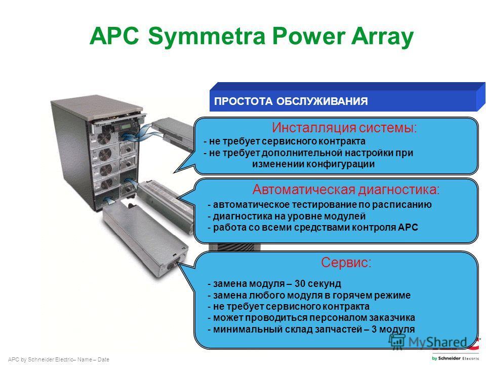 APC by Schneider Electric– Name – Date Автоматическая диагностика: Инсталляция системы: - не требует сервисного контракта - не требует дополнительной настройки при изменении конфигурации - автоматическое тестирование по расписанию - диагностика на ур