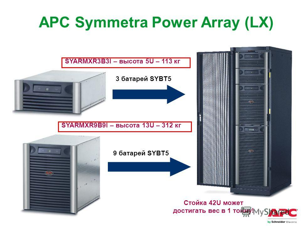 APC by Schneider Electric– Name – Date SYARMXR3B3I – высота 5U – 113 кг SYARMXR9B9I – высота 13U – 312 кг 3 батарей SYBT5 9 батарей SYBT5 APC Symmetra Power Array (LX) Стойка 42U может достигать вес в 1 тонну!
