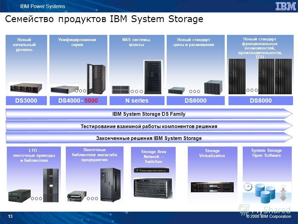 © 2008 IBM Corporation IBM Power Systems 13 DS6000 Новый стандарт цены и размещения DS8000 Новый стандарт функциональных возможностей, производительности, ТCO System Storage Open Software IBM System Storage DS Family Законченные решения IBM System St