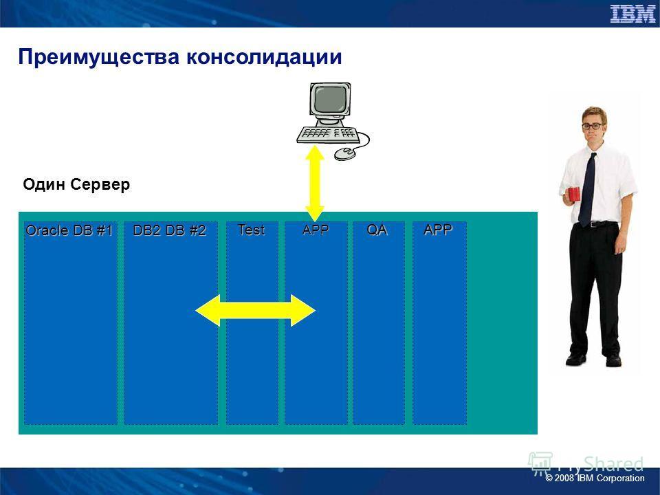 © 2008 IBM Corporation APP APP DB2 DB #2 Test Один Сервер Oracle DB #1 QA Преимущества консолидации