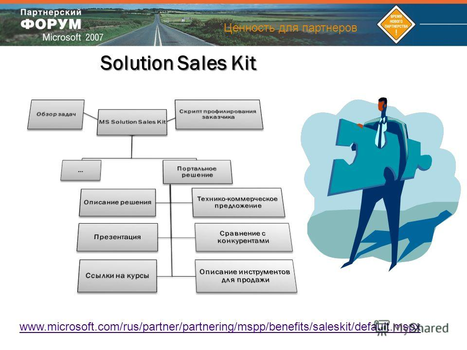 Solution Sales Kit www.microsoft.com/rus/partner/partnering/mspp/benefits/saleskit/default.mspx Ценность для партнеров