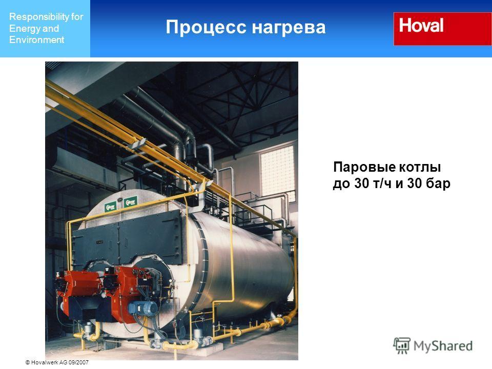 Responsibility for Energy and Environment © Hovalwerk AG 09/2007 Процесс нагрева Паровые котлы до 30 т/ч и 30 бар