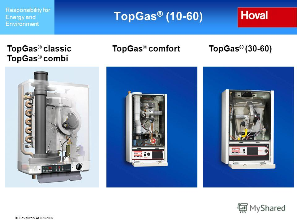 Responsibility for Energy and Environment © Hovalwerk AG 09/2007 TopGas ® classic TopGas ® combi TopGas ® comfortTopGas ® (30-60) TopGas ® (10-60)