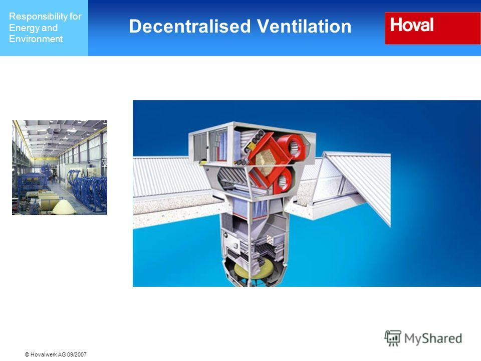 Responsibility for Energy and Environment © Hovalwerk AG 09/2007 Decentralised Ventilation