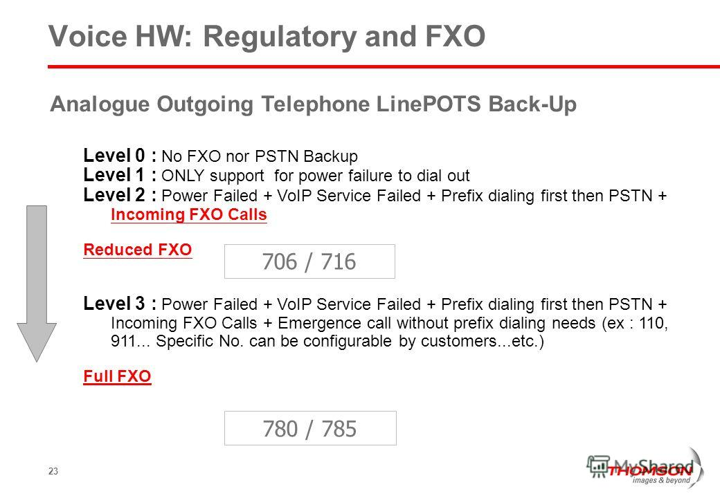 23 Voice HW: Regulatory and FXO Analogue Outgoing Telephone LinePOTS Back-Up Level 0 : No FXO nor PSTN Backup Level 1 : ONLY support for power failure to dial out Level 2 : Power Failed + VoIP Service Failed + Prefix dialing first then PSTN + Incomin