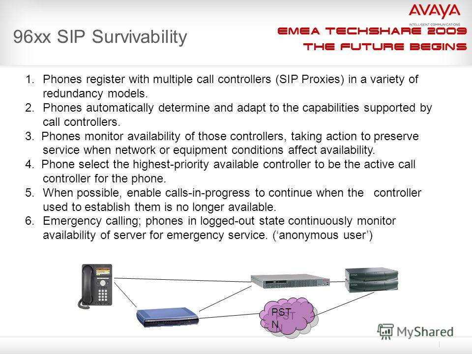 EMEA Techshare 2009 The Future Begins 96xx SIP Survivability 1. Phones register with multiple call controllers (SIP Proxies) in a variety of redundancy models. 2. Phones automatically determine and adapt to the capabilities supported by call controll