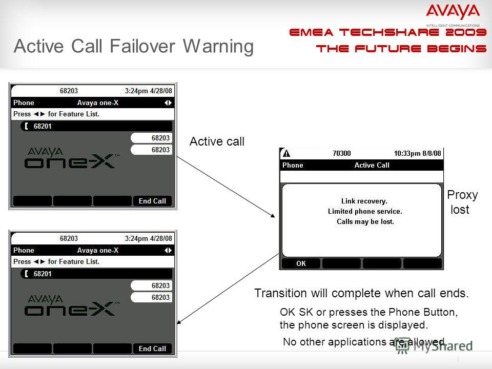 EMEA Techshare 2009 The Future Begins Active Call Failover Warning Active call Proxy lost Transition will complete when call ends. OK SK or presses the Phone Button, the phone screen is displayed. No other applications are allowed.