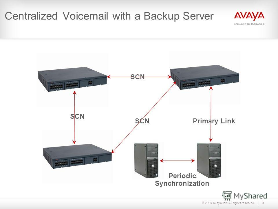 © 2009 Avaya Inc. All rights reserved. Centralized Voicemail with a Backup Server 3 Primary LinkSCN Periodic Synchronization