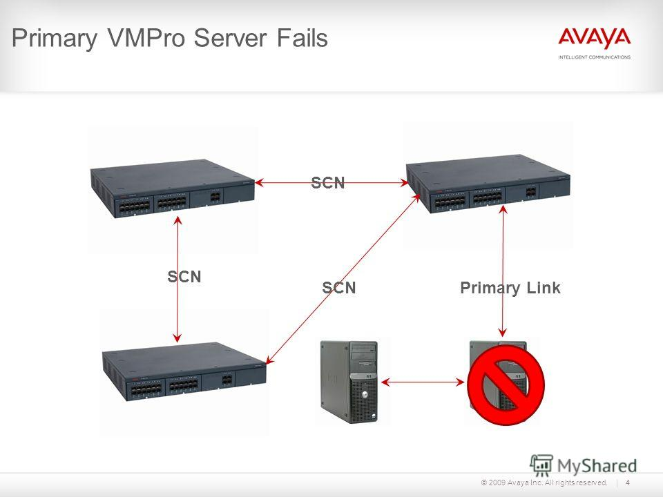 © 2009 Avaya Inc. All rights reserved. Primary VMPro Server Fails 4 Primary LinkSCN