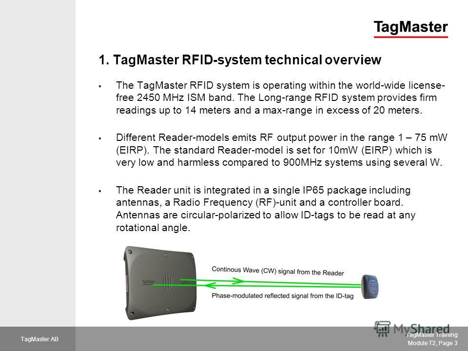 TagMaster Training Module T2, Page 3 TagMaster AB 1. TagMaster RFID-system technical overview The TagMaster RFID system is operating within the world-wide license- free 2450 MHz ISM band. The Long-range RFID system provides firm readings up to 14 met