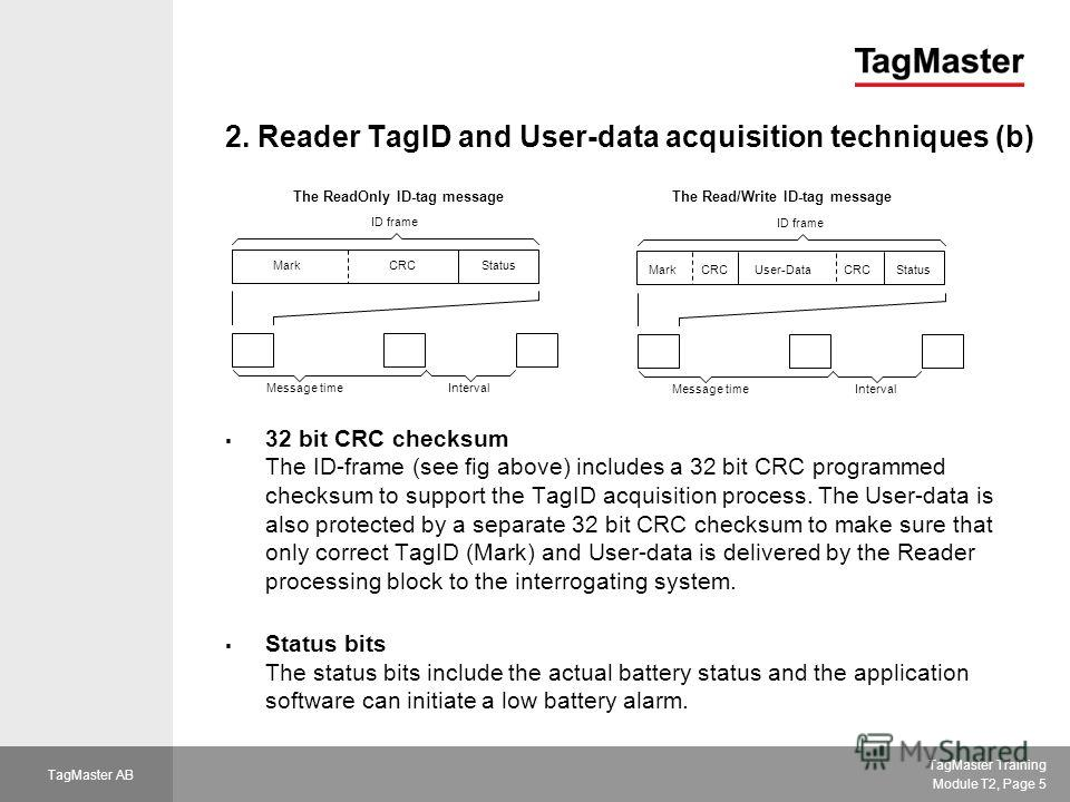 TagMaster Training Module T2, Page 5 TagMaster AB 2. Reader TagID and User-data acquisition techniques (b) MarkStatus ID frame Interval Message time CRC The ReadOnly ID-tag message Mark Status ID frame Interval Message time CRCUser-DataCRC The Read/W