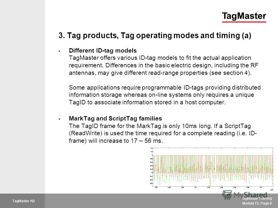 TagMaster Training Module T2, Page 6 TagMaster AB 3. Tag products, Tag operating modes and timing (a) Different ID-tag models TagMaster offers various ID-tag models to fit the actual application requirement. Differences in the basic electric design,