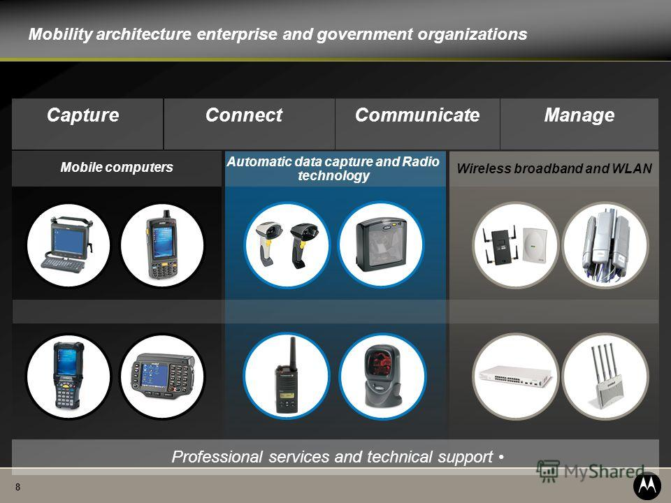 8 Wireless broadband and WLAN Mobility architecture enterprise and government organizations ConnectCommunicateManageCapture Automatic data capture and Radio technology Mobile computers Professional services and technical support