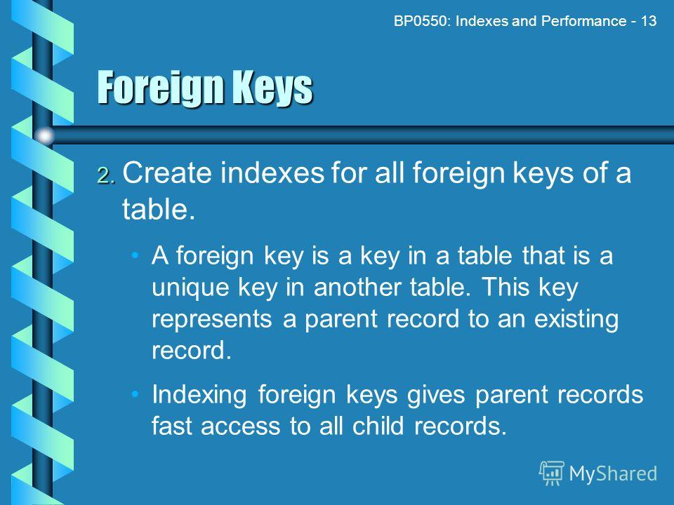 BP0550: Indexes and Performance - 13 Foreign Keys 2. 2. Create indexes for all foreign keys of a table. A foreign key is a key in a table that is a unique key in another table. This key represents a parent record to an existing record. Indexing forei