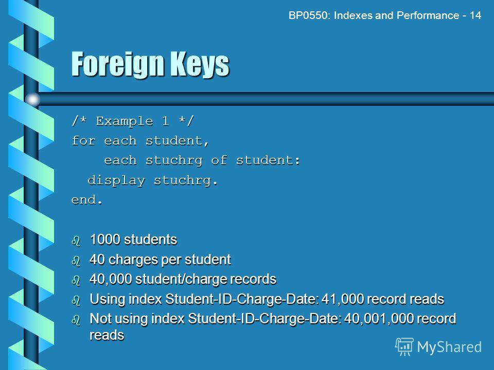 BP0550: Indexes and Performance - 14 Foreign Keys /* Example 1 */ for each student, each stuchrg of student: each stuchrg of student: display stuchrg. display stuchrg.end. 1000 students 1000 students 40 charges per student 40 charges per student 40,0