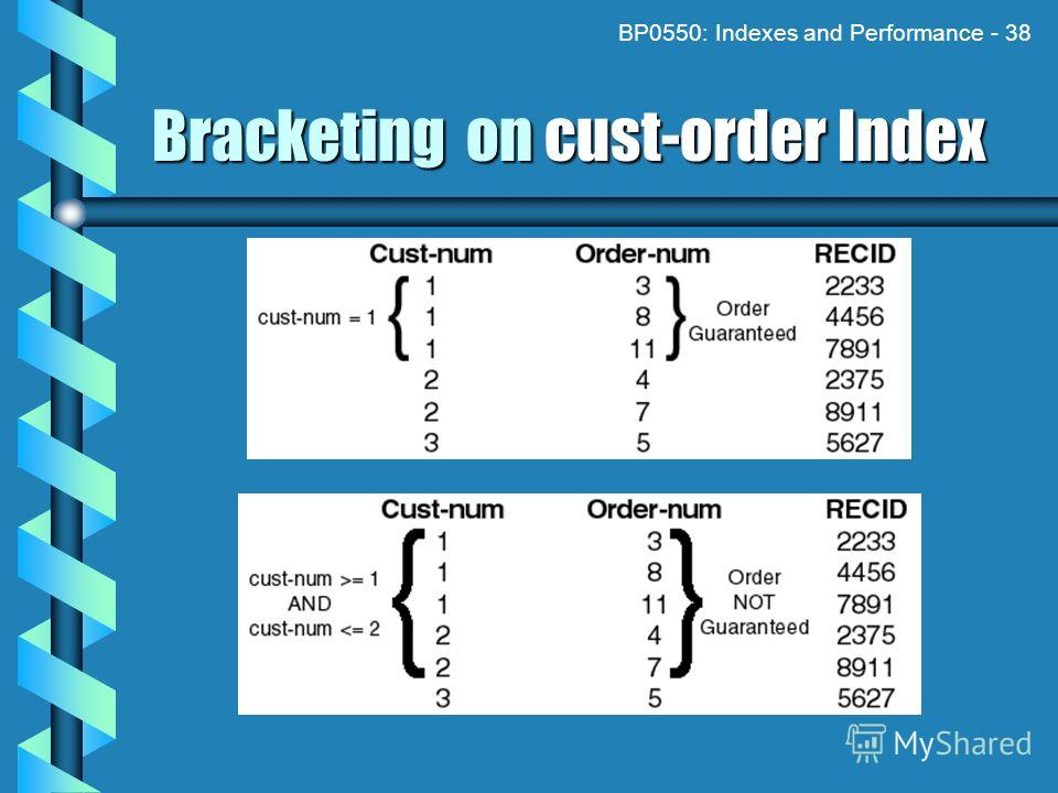 BP0550: Indexes and Performance - 38 Bracketing on cust-order Index