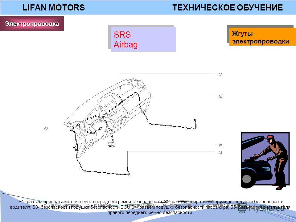 LIFAN MOTORS ТЕХНИЧЕСКОЕ ОБУЧЕНИЕ SRS Airbag S1- разъём преднатяжителя левого переднего ремня безопасности; S2, разъём спиральной пружины подушки безопасности водителя; S3- безопасности подушка безопасности ECU S4- разъём подушки безопасности пассажи