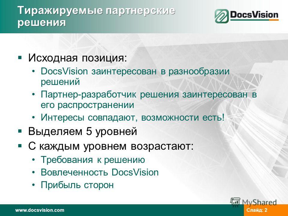 www.docsvision.com Слайд: 2 Тиражируемые партнерские решения Исходная позиция: DocsVision заинтересован в разнообразии решений Партнер-разработчик решения заинтересован в его распространении Интересы совпадают, возможности есть! Выделяем 5 уровней С