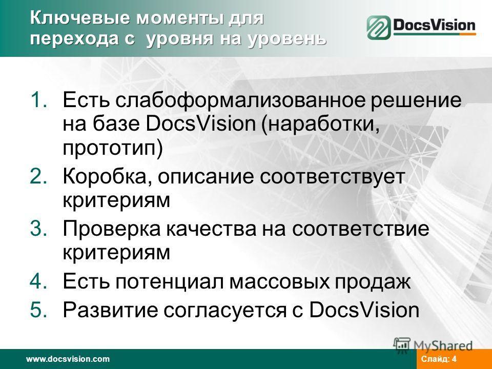 www.docsvision.com Слайд: 4 Ключевые моменты для перехода с уровня на уровень 1. Есть слабо формализованное решение на базе DocsVision (наработки, прототип) 2.Коробка, описание соответствует критериям 3. Проверка качества на соответствие критериям 4.