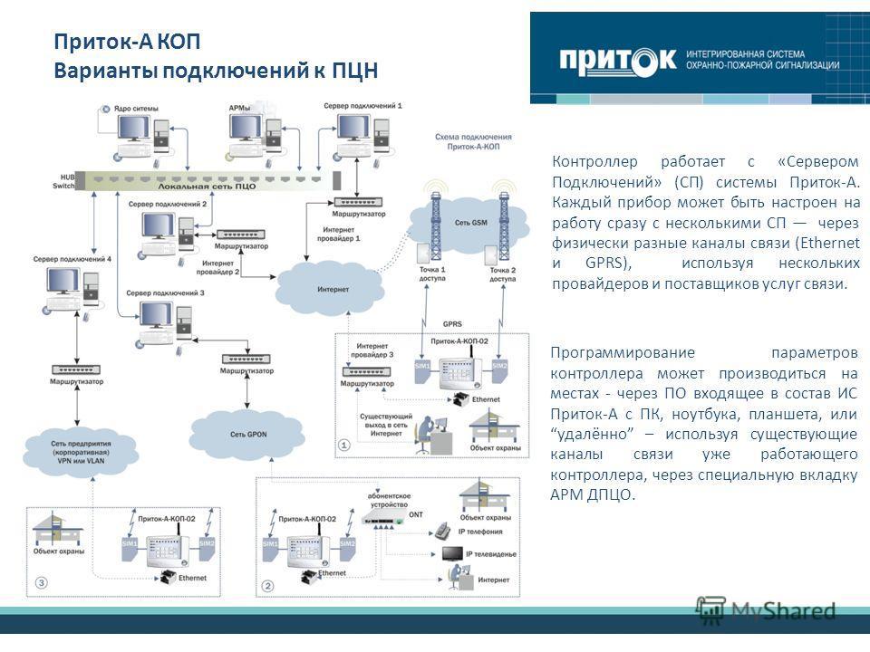 Приток-А КОП Варианты подключений к ПЦН Контроллер работает с «Сервером Подключений» (СП) системы Приток-А. Каждый прибор может быть настроен на работу сразу с несколькими СП через физически разные каналы связи (Ethernet и GPRS), используя нескольких