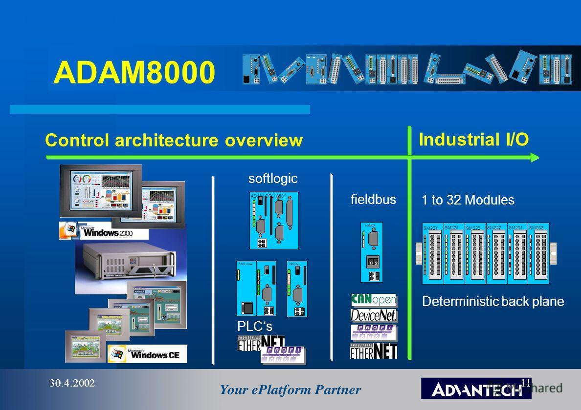 ADAM8000 30.4.200210 PC control ready to go ADAM PCI STEP ® 7 CPU or a.m. field bus via KW soft. Central PC architecture SM222 SM231 SM232 PS207SM221 IM208DP PCI Master Decentral Slaves