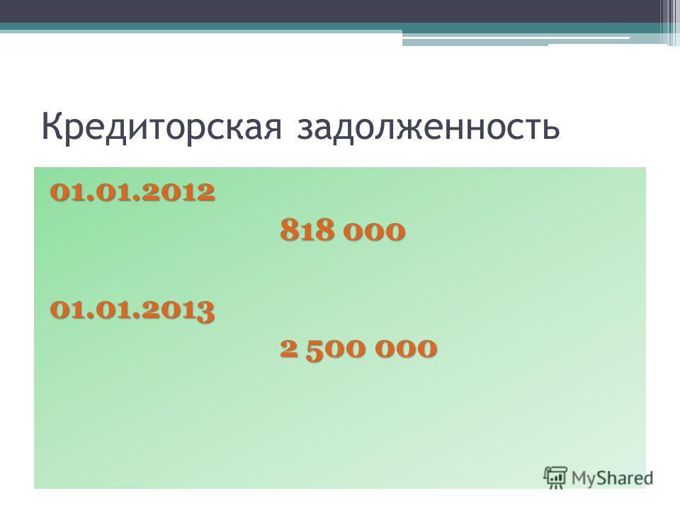Кредиторская задолженность 01.01.2012 818 000 818 00001.01.2013 2 500 000 2 500 000