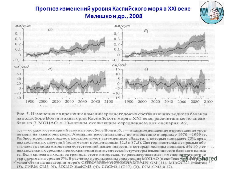 Прогноз изменений уровня Каспийского моря в ХХI веке (по А2 и А1b IPCC сценариям) 04.11.201416Институт водных проблем РАН