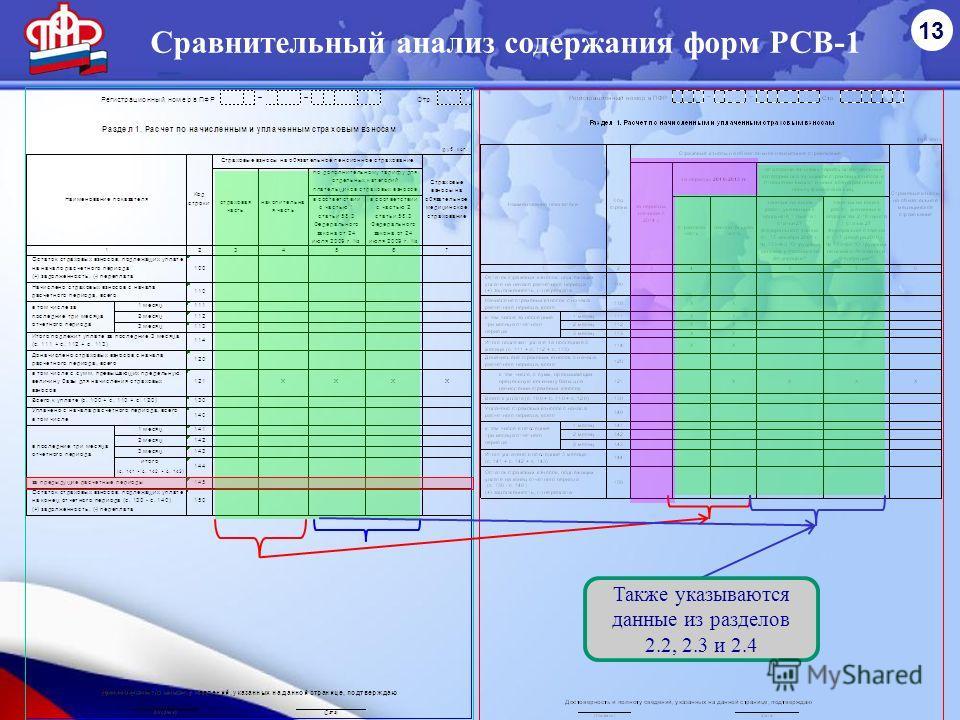 13 Сравнительный анализ содержания форм РСВ-1 Также указываются данные из разделов 2.2, 2.3 и 2.4