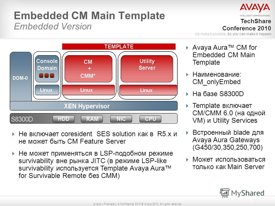 Avaya – Proprietary & Confidential 2010 © Avaya 2010. All rights reserved. TechShare Conference 2010 We make it possible. So you can make it happen Embedded CM Main Template Embedded Version Avaya Aura CM for Embedded CM Main Template Наименование: C