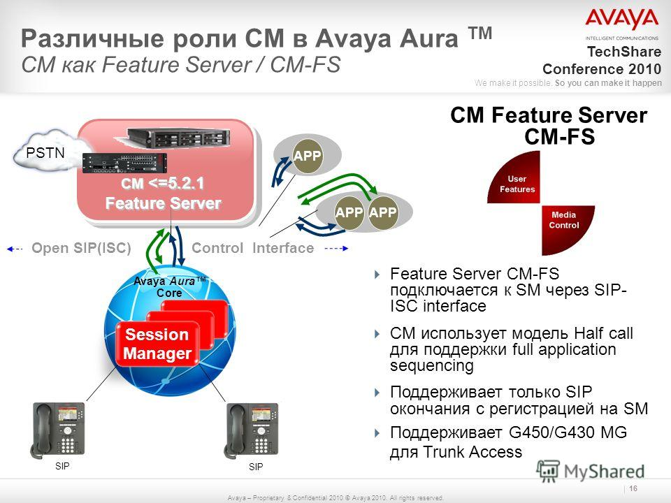 Avaya – Proprietary & Confidential 2010 © Avaya 2010. All rights reserved. TechShare Conference 2010 We make it possible. So you can make it happen 16 Различные роли CM в Avaya Aura TM CM как Feature Server / CM-FS SIP PSTN CM