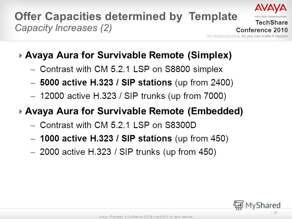 Avaya – Proprietary & Confidential 2010 © Avaya 2010. All rights reserved. TechShare Conference 2010 We make it possible. So you can make it happen Avaya Aura for Survivable Remote (Simplex) – Contrast with CM 5.2.1 LSP on S8800 simplex – 5000 active
