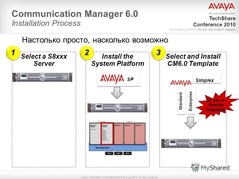 Avaya – Proprietary & Confidential 2010 © Avaya 2010. All rights reserved. TechShare Conference 2010 We make it possible. So you can make it happen Communication Manager 6.0 Installation Process Select a S8xxx Server Install the System Platform SP Se