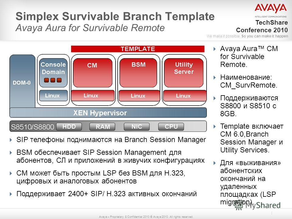Avaya – Proprietary & Confidential 2010 © Avaya 2010. All rights reserved. TechShare Conference 2010 We make it possible. So you can make it happen Simplex Survivable Branch Template Avaya Aura for Survivable Remote Avaya Aura CM for Survivable Remot