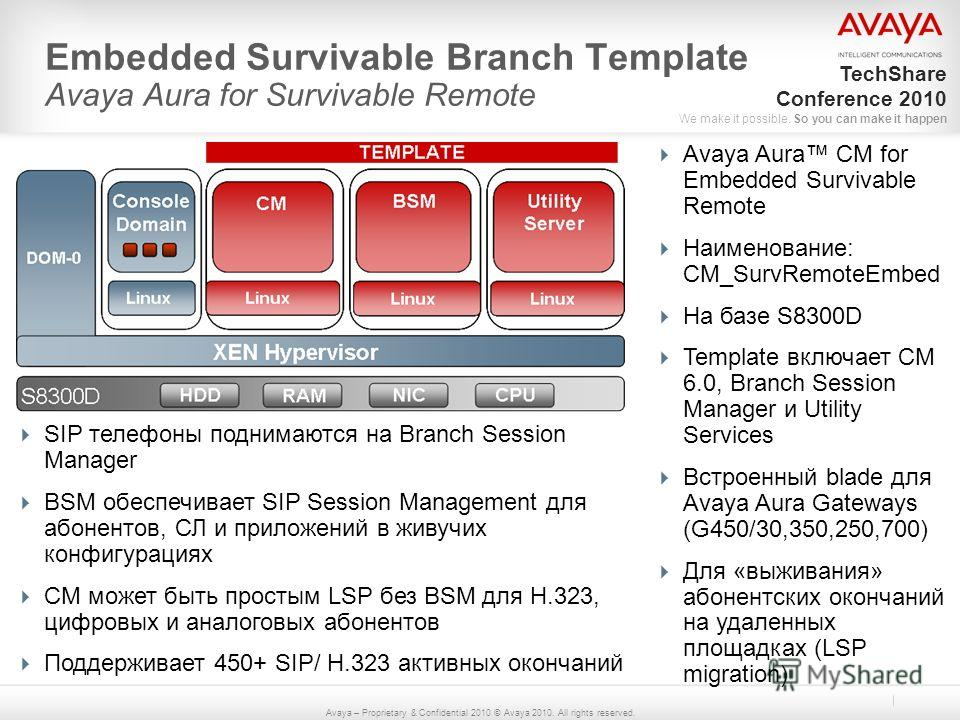 Avaya – Proprietary & Confidential 2010 © Avaya 2010. All rights reserved. TechShare Conference 2010 We make it possible. So you can make it happen Embedded Survivable Branch Template Avaya Aura for Survivable Remote Avaya Aura CM for Embedded Surviv