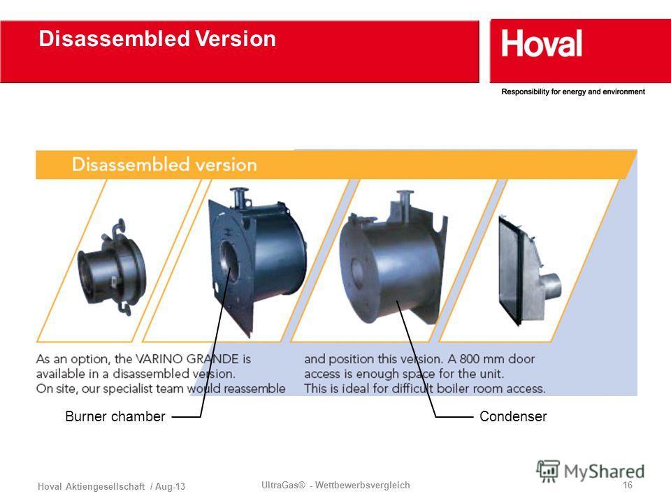 Hoval Aktiengesellschaft / Aug-13 UltraGas® - Wettbewerbsvergleich16 Disassembled Version Condenser Burner chamber
