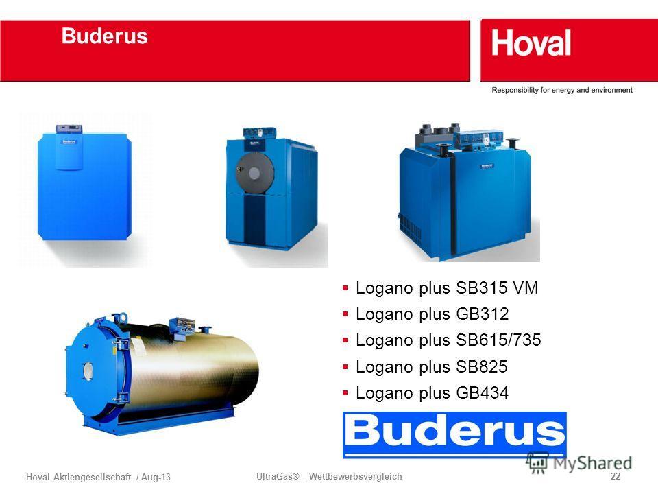Hoval Aktiengesellschaft / Aug-13 UltraGas® - Wettbewerbsvergleich22 Buderus Logano plus SB315 VM Logano plus GB312 Logano plus SB615/735 Logano plus SB825 Logano plus GB434