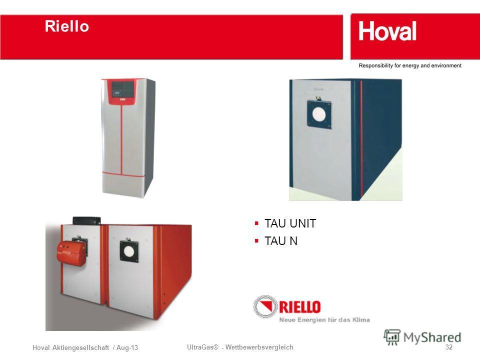 Hoval Aktiengesellschaft / Aug-13 UltraGas® - Wettbewerbsvergleich32 Riello TAU UNIT TAU N