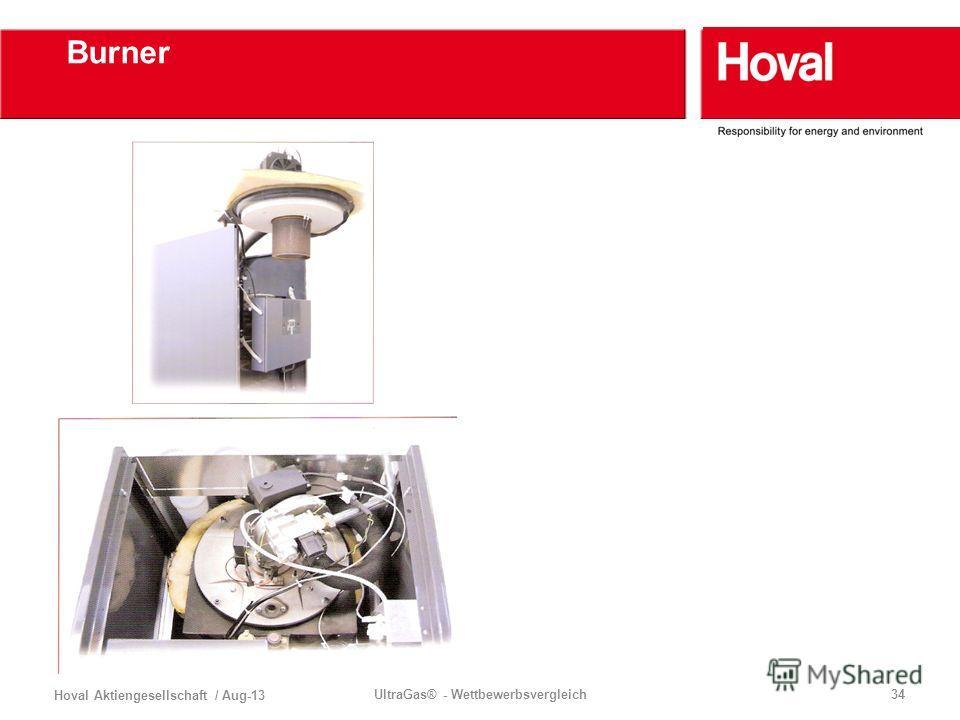Hoval Aktiengesellschaft / Aug-13 UltraGas® - Wettbewerbsvergleich34 Burner