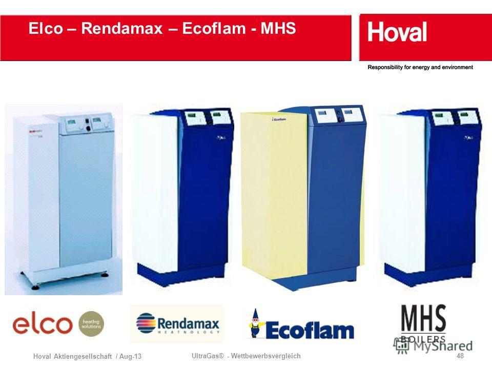 Hoval Aktiengesellschaft / Aug-13 UltraGas® - Wettbewerbsvergleich48 Elco – Rendamax – Ecoflam - MHS
