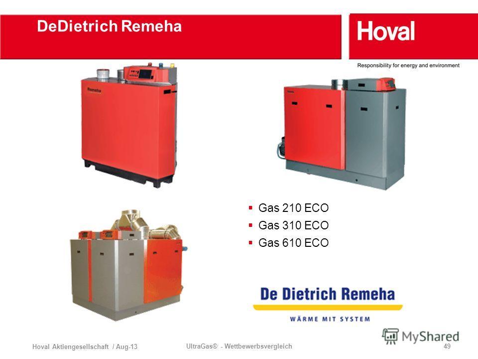 Hoval Aktiengesellschaft / Aug-13 UltraGas® - Wettbewerbsvergleich49 DeDietrich Remeha Gas 210 ECO Gas 310 ECO Gas 610 ECO