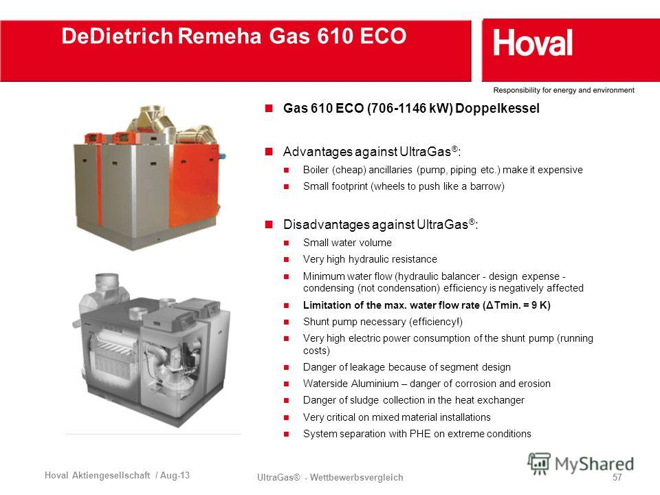 Hoval Aktiengesellschaft / Aug-13 UltraGas® - Wettbewerbsvergleich57 DeDietrich Remeha Gas 610 ECO Gas 610 ECO (706-1146 kW) Doppelkessel Advantages against UltraGas ® : Boiler (cheap) ancillaries (pump, piping etc.) make it expensive Small footprint