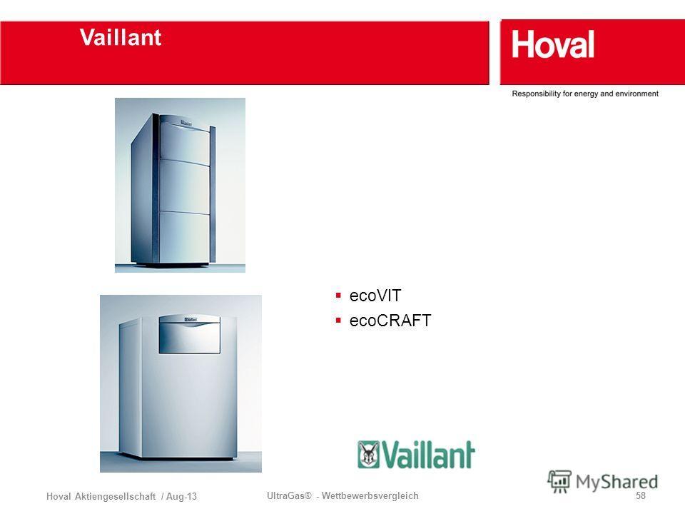 Hoval Aktiengesellschaft / Aug-13 UltraGas® - Wettbewerbsvergleich58 Vaillant ecoVIT ecoCRAFT