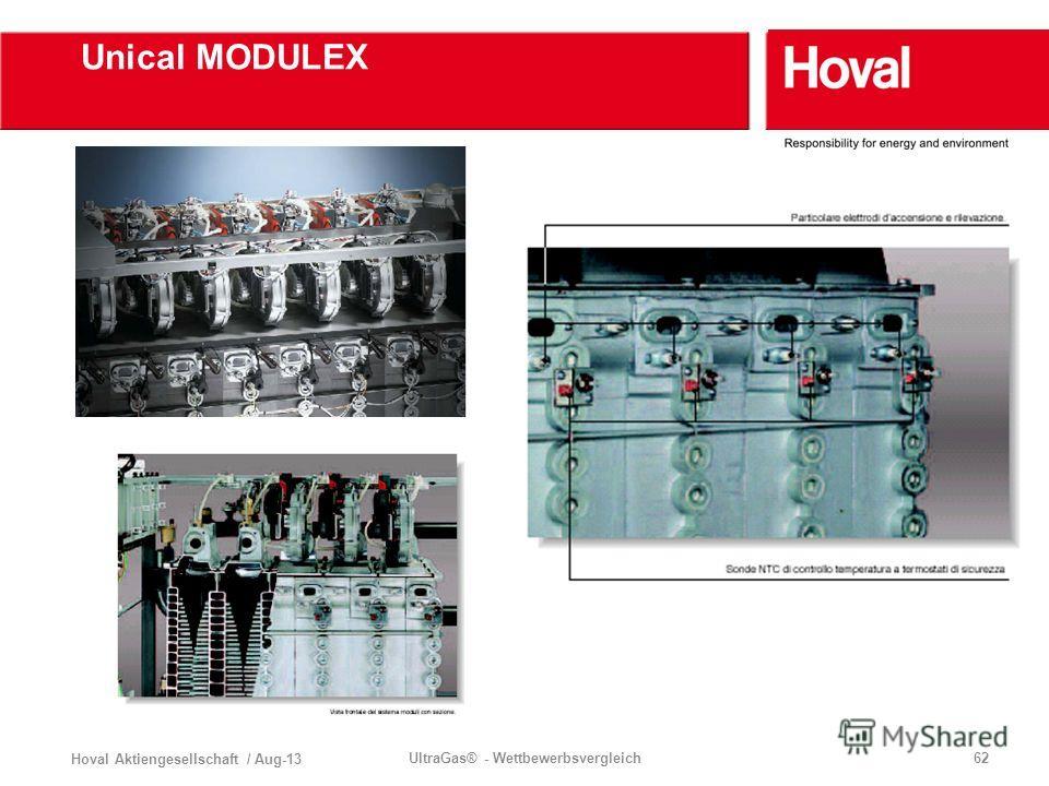 Hoval Aktiengesellschaft / Aug-13 UltraGas® - Wettbewerbsvergleich62 Unical MODULEX