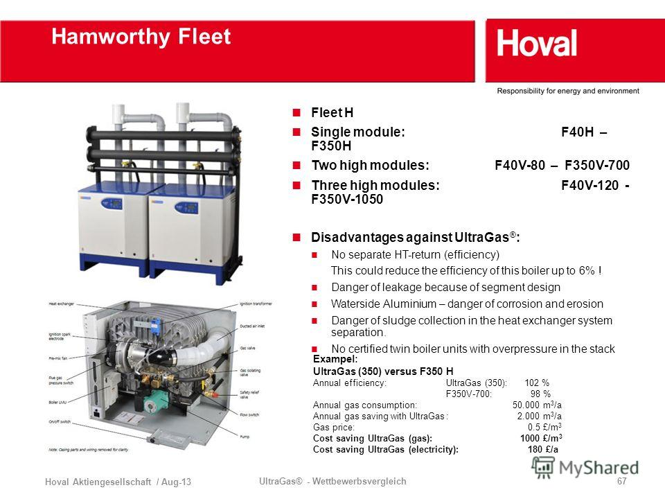 Hoval Aktiengesellschaft / Aug-13 UltraGas® - Wettbewerbsvergleich67 Hamworthy Fleet Fleet H Single module: F40H – F350H Two high modules: F40V-80 – F350V-700 Three high modules: F40V-120 - F350V-1050 Disadvantages against UltraGas ® : No separate HT
